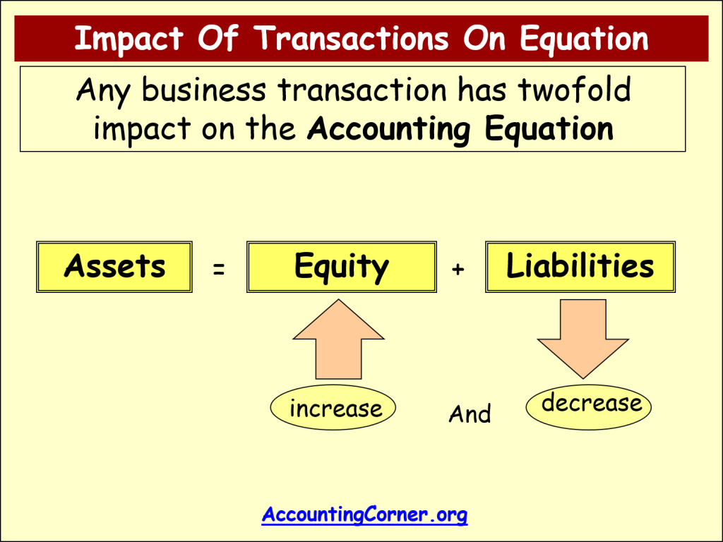 accounting-equation-11