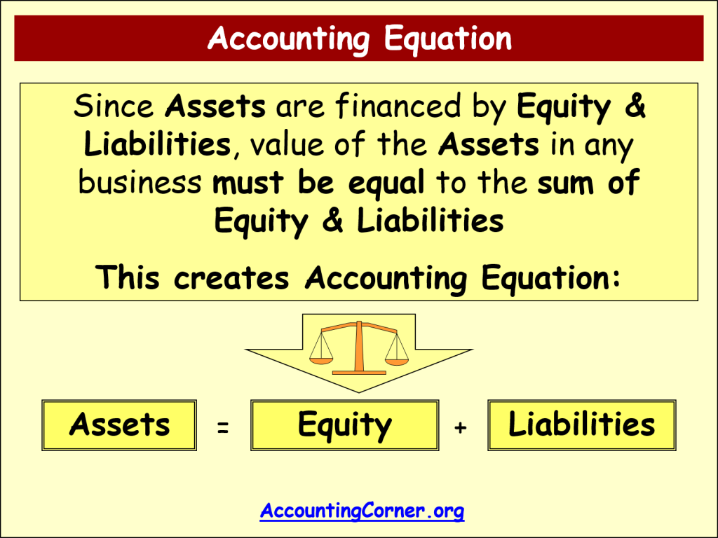 accounting-equation-4