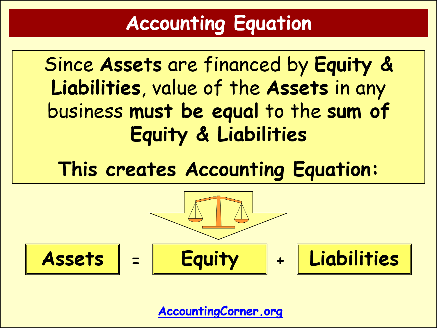 book keeping accounting equation approach Accounting equation: definition and explanation the two sides of the accounting equation must always be equal because the rights, to all the assets of a business are owned by someone recall that the business entity is kept separate from its owner.
