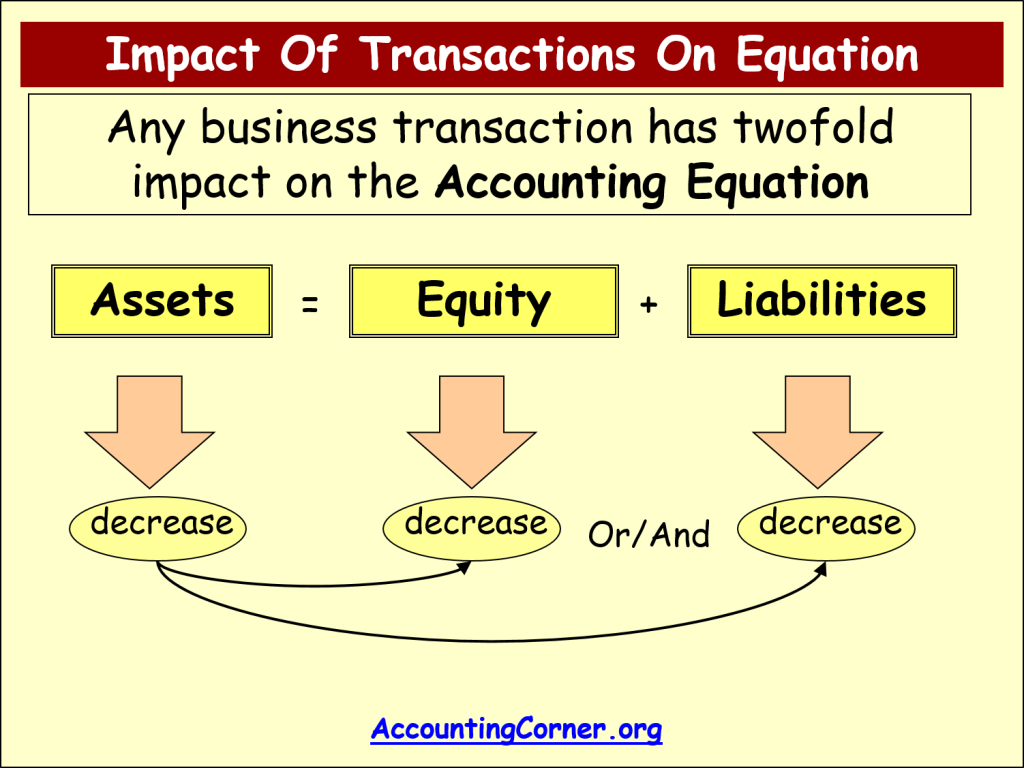 accounting-equation-6