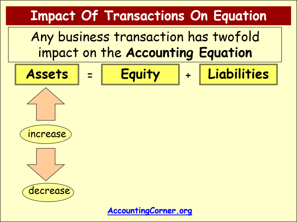 accounting-equation-7