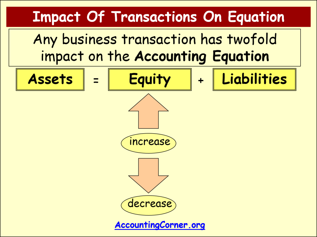 accounting-equation-8
