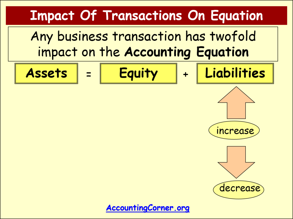 accounting-equation-9