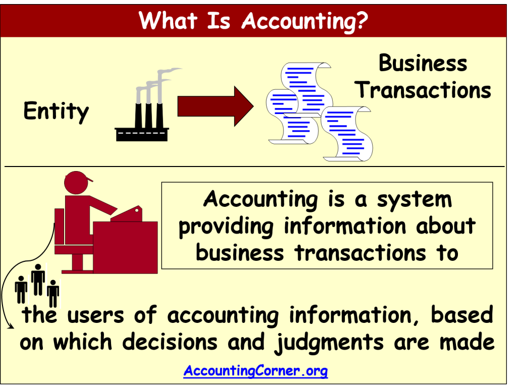 what-is-accounting-1