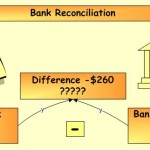 How To Do Bank Reconciliation?