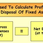 Fixed Asset Accounting – Disposal of Fixed Asset