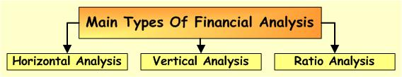 financial-analysis