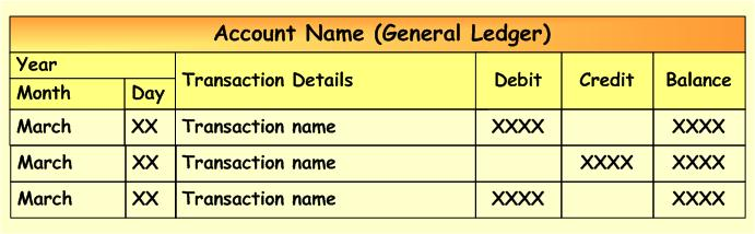 general-ledger-templates