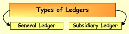general-ledger-tutorial-ledger-types