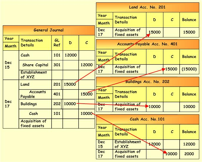 sample-general-ledger-journal-entry-1