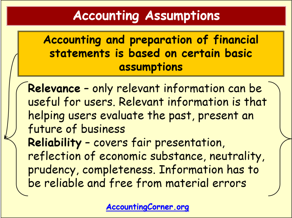 19-accounting-concepts-3-relevance-reliability-concept