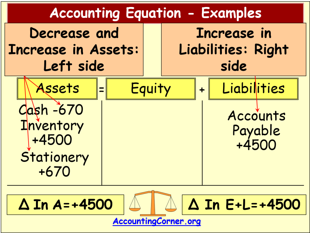 2 examples_of_transactions_2