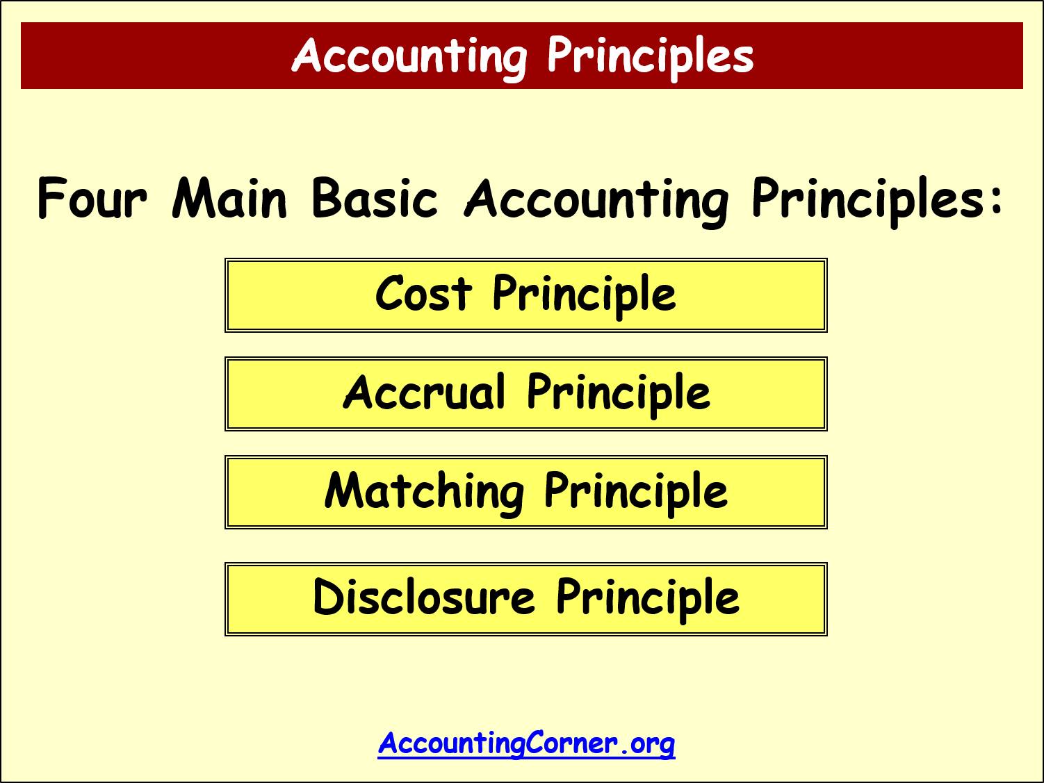 "principles of accounting essay Brent staples essay "" just walk on by: principles of accounting part a  1 after several years of business, abel, barney, and cole are liquidating."