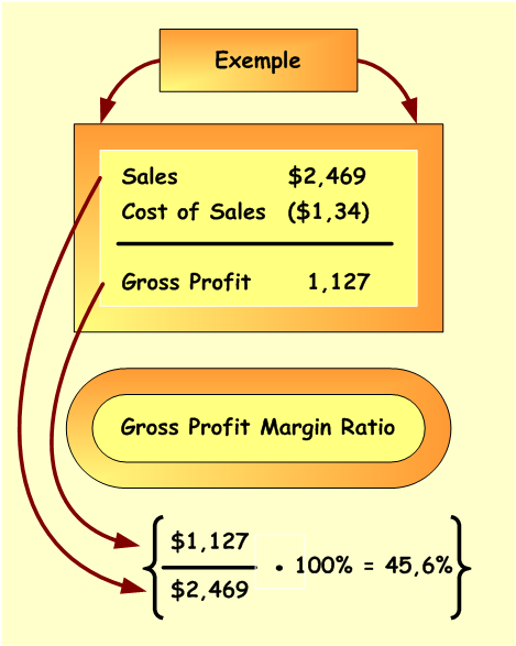 Margin how to calculate lightmoneys.com/credit_and_forex