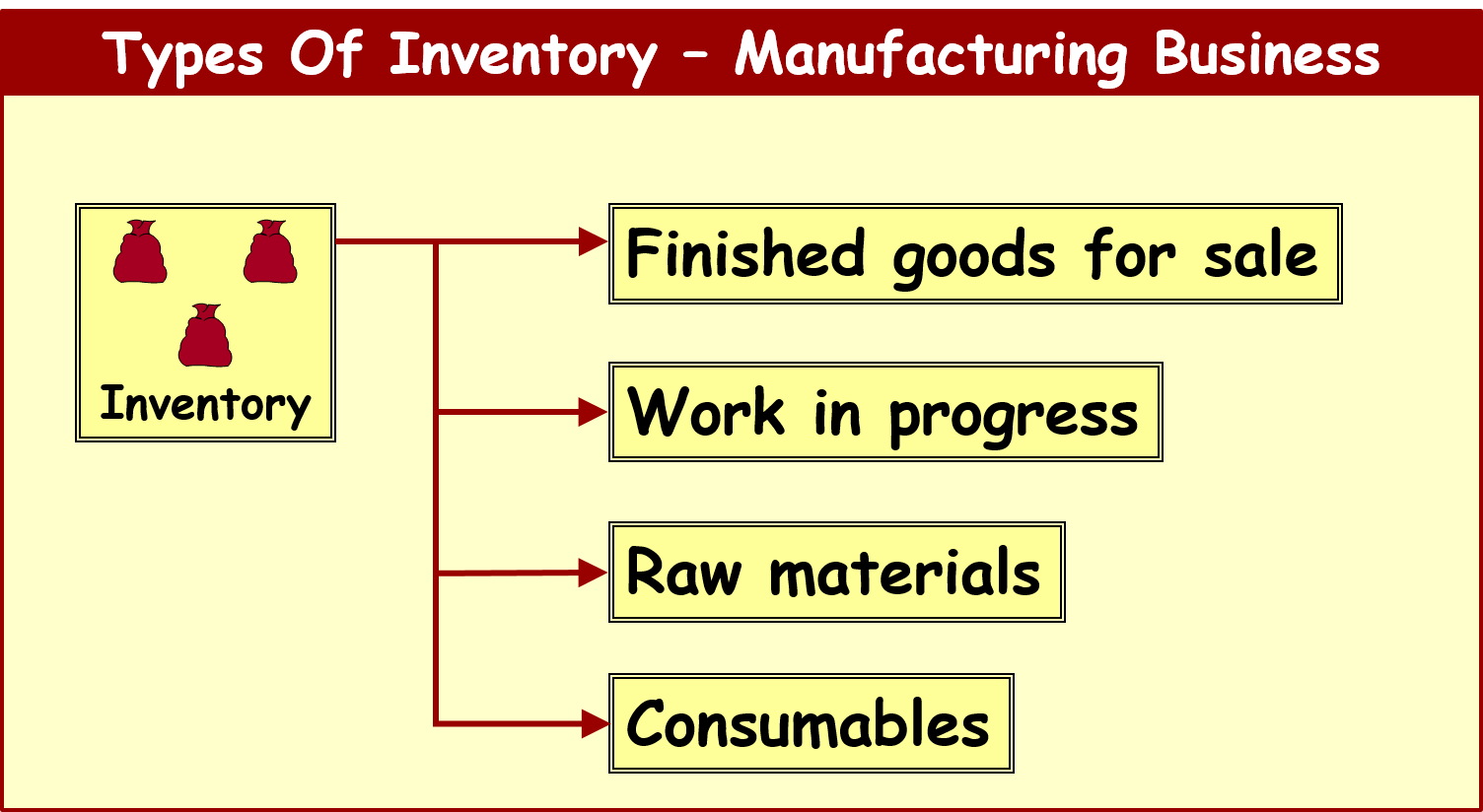 inventory accounting 5,267 inventory accountant jobs available on indeedcom cost accountant, accountant, inventory control specialist and more.