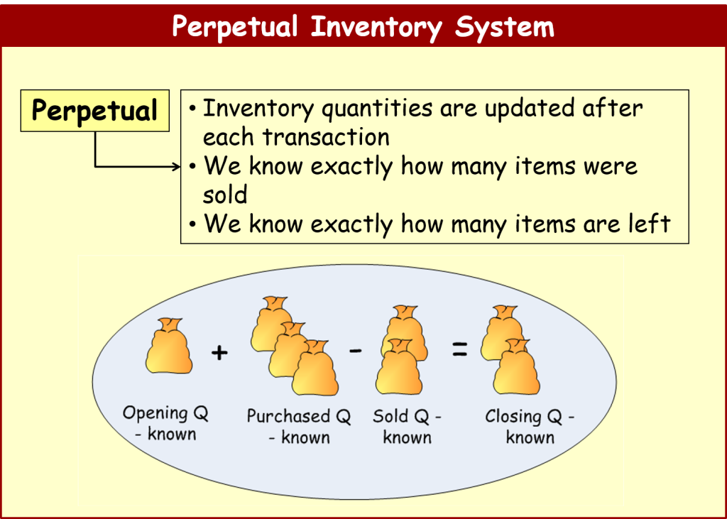 the two effective methods of inventory management This interview of our ceo and cfo provides insight into the importance of field inventory management for medical device manufacturers.