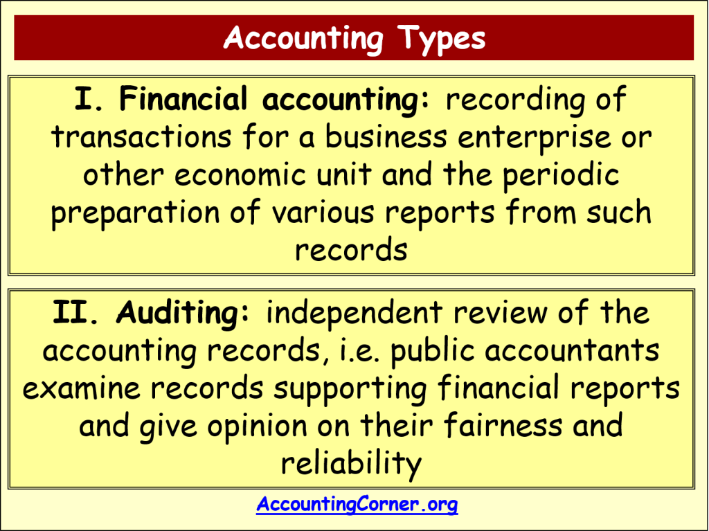 types-of-accounting-2