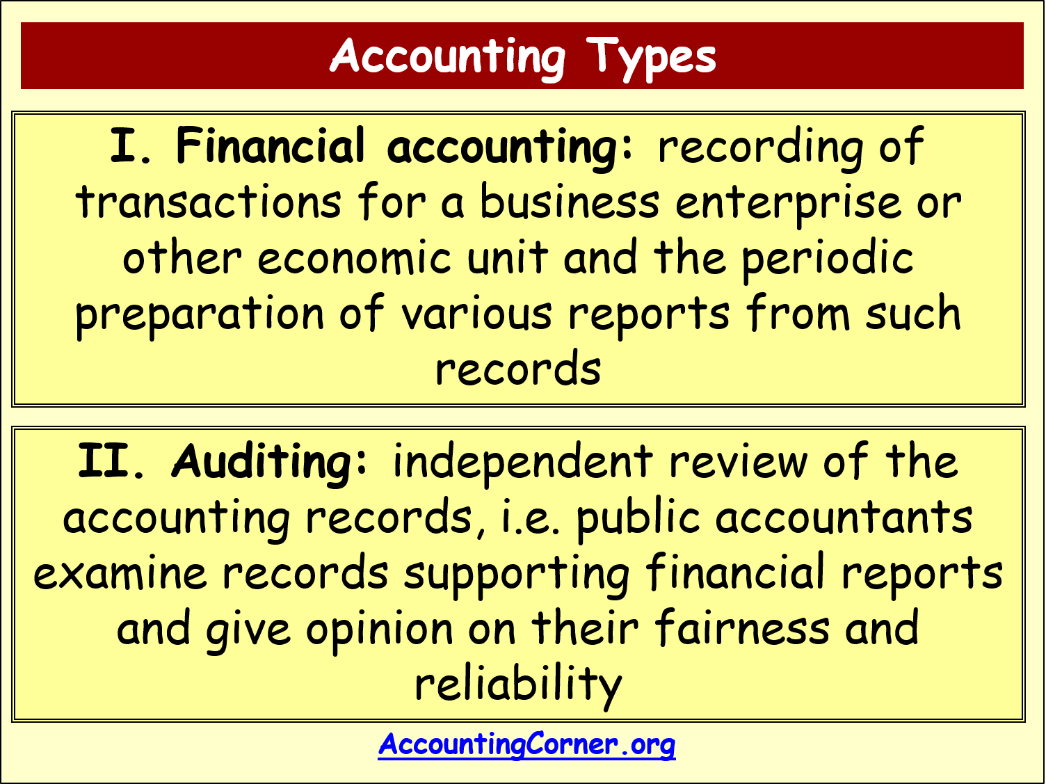 types of accountants