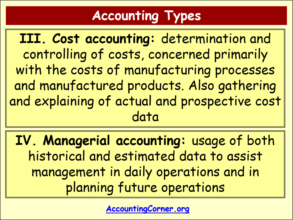 branches of accounting 1 financial accounting financial accounting involves recording and classifying business transactions, and preparing and presenting financial statements to be used by internal and external users.