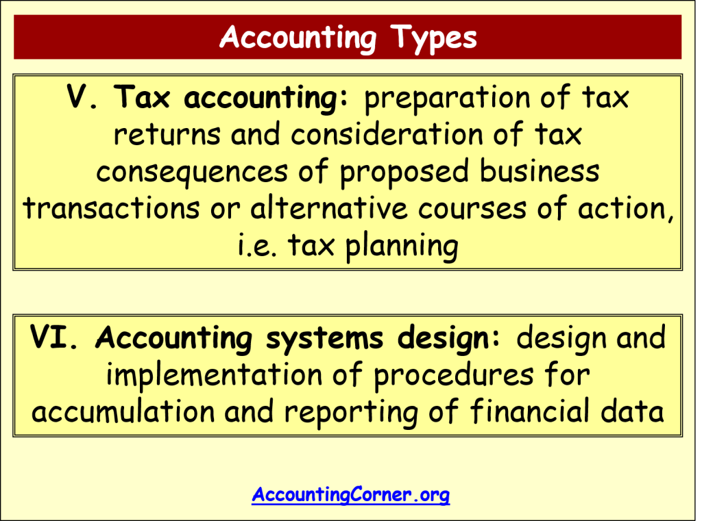 types-of-accounting-4